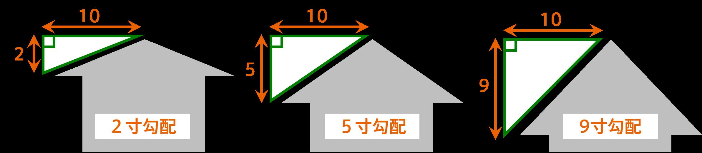 屋根工事費用